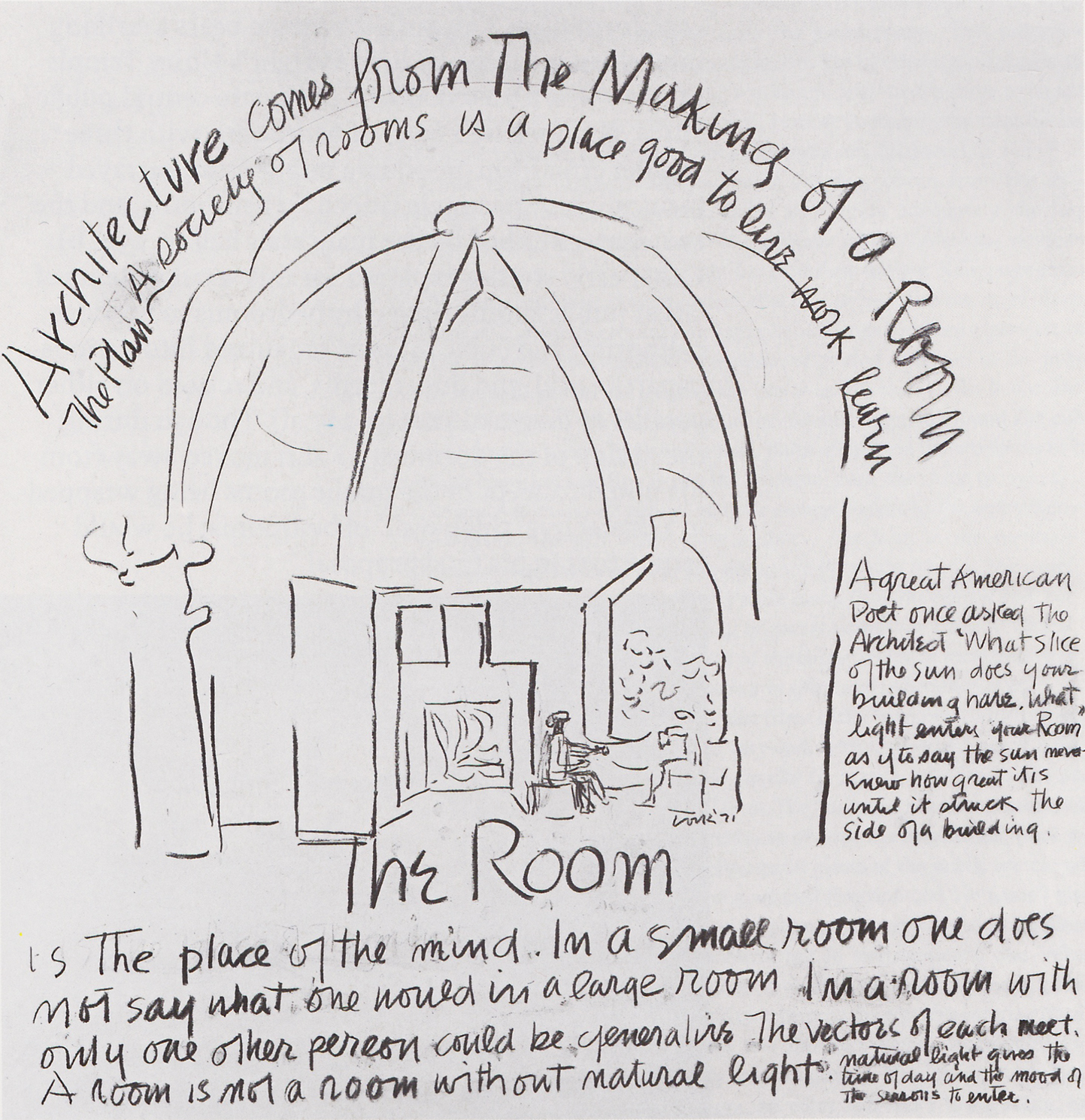Architecture Comes from The Making of a Room